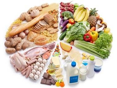 Tente abranger o máximo de grupos de alimentos quanto possível.